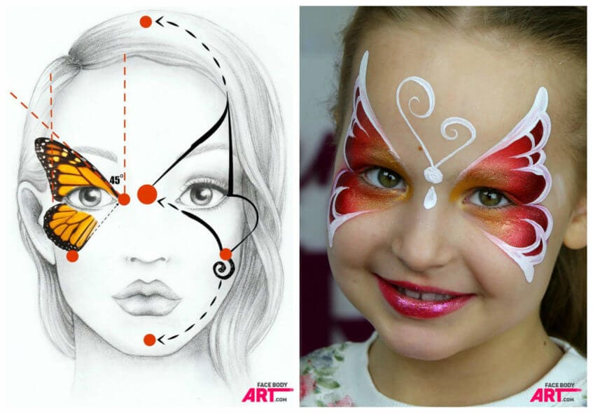 Butterfly - face painting design