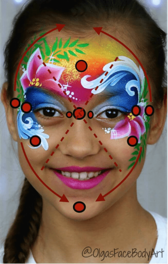 How To Become A Face Painter And Land Your First Job