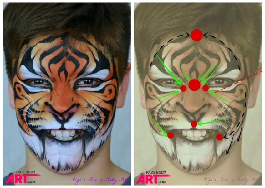Tiger - face painting design